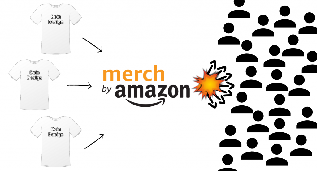Merch by Amazon heißt Print-On-Demand via Amazon